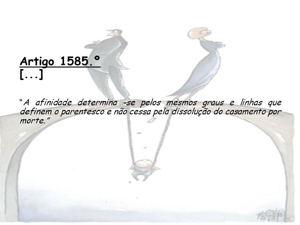 Artigo 1585.º [...]